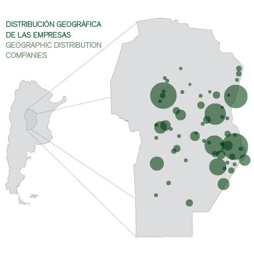 Distribución de los asociados AFAMAC